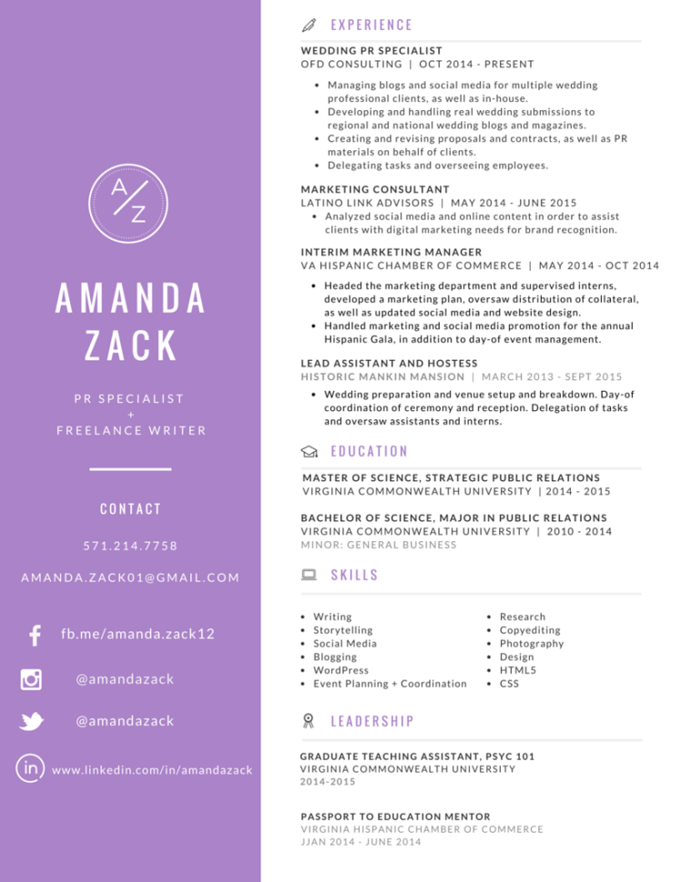 Amanda Zack - Resume